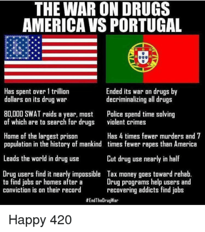 the-war-on-drugs-america-vs-portugal-has-spent-over-14311752.png