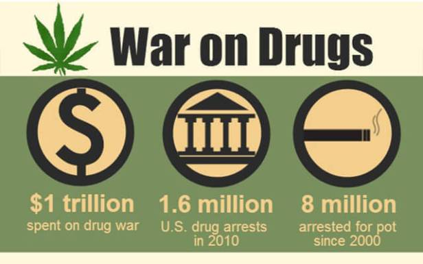 War-against-Drug-A-Continuous-Battle (1).jpg